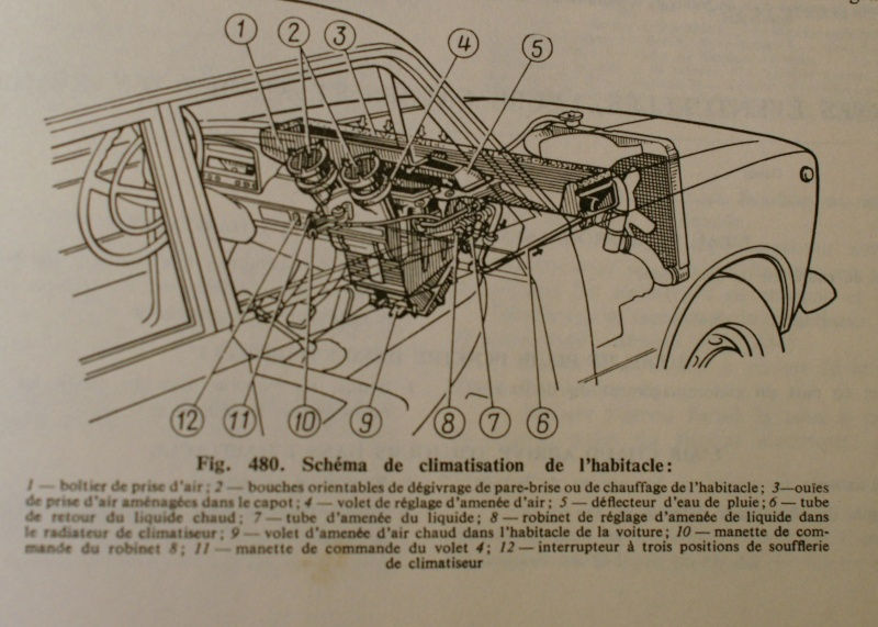 Lada 2102 de Bat - Page 3 Tube_c10