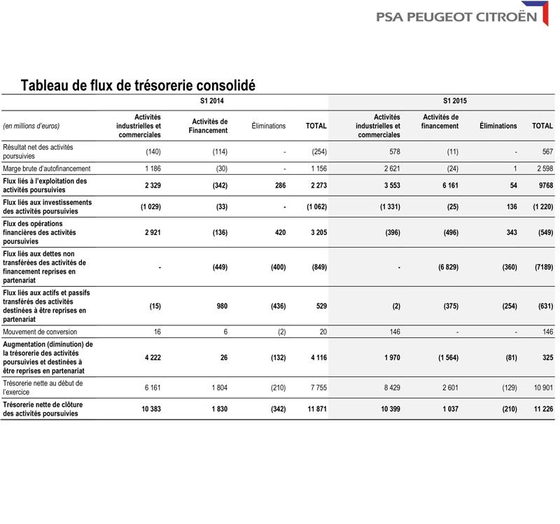 [VENTE] Résultats commerciaux et financiers 2015 Cp_res13