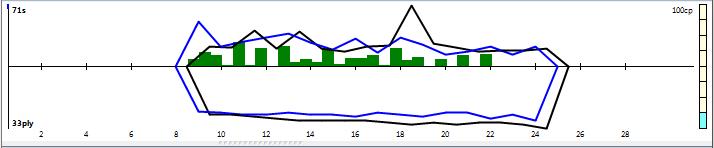Komodo 9.2 64-bit 4CPU Gauntlet - Page 2 113_910