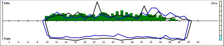 Komodo 9.2 64-bit 4CPU Gauntlet - Page 2 141_1110