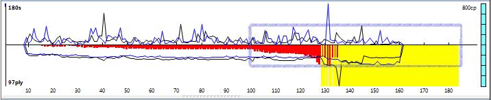 Komodo 9.2 64-bit 4CPU Gauntlet 19_210