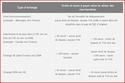marchands de pièces détachées au Brésil pour Gamo Captur10