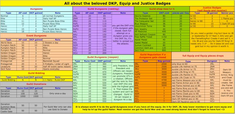 DKP - Equip - Justice Badges  Bildsc12