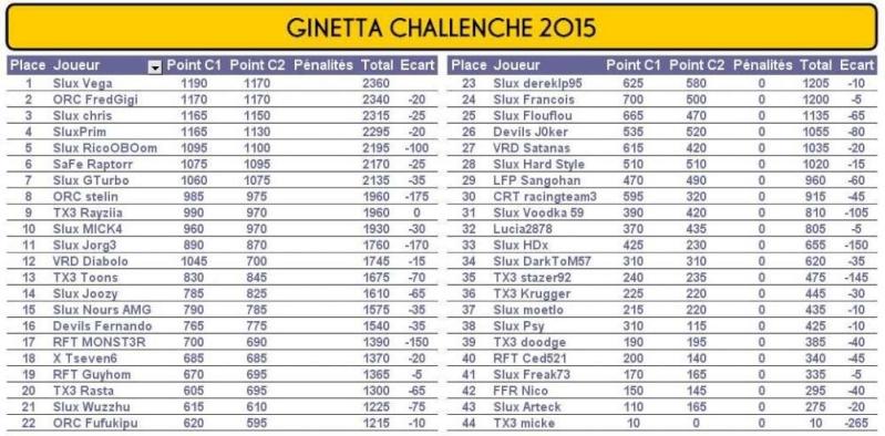 Championnat Ginetta by Starlux - Page 2 Cgm310