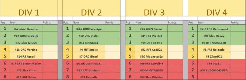 EuroClioCUP by FRT - Page 3 Div-m212