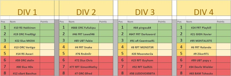 EuroClioCUP by FRT - Page 2 Divisi12