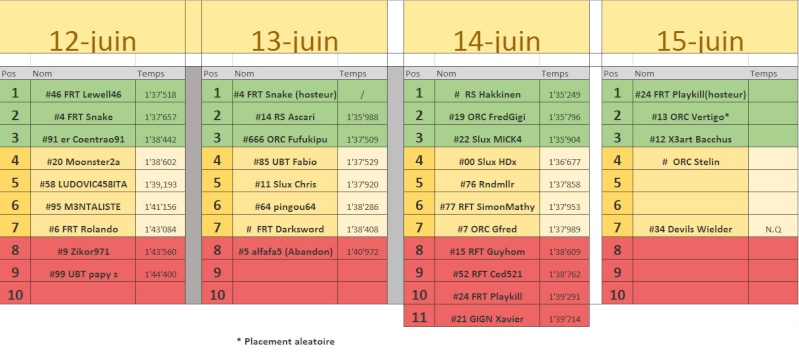 EuroClioCUP by FRT - Page 2 Qualif10
