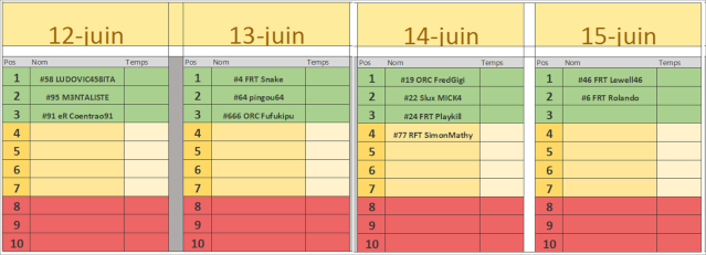 EuroClioCUP by FRT - Page 2 Tablea10