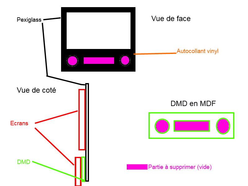 [WIP - 98%] Pincab de CoD - Page 4 Sans_t13