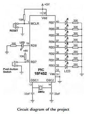 مشاريع الميكروكونترولر المتقدمة بلغة السى نظام تشغيل الزمن الفعلى (الحقيقى) RTOS والمترجم CCS C : 1010