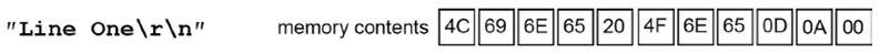 ترجمة وإعداد كتاب البرمجة بلغة السى المدمجة وتطبيقات لغة السى والميكروكونترولر PIC مع المترجم CCS C  : Embedded C Programming Techniques and Applications of C and PIC® MCUS 1013