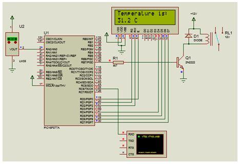 مشروع متحكم فى درجة حرارة (بيان وتحكم) مع استخدام موديول  ADC والحساس LM35 و LCD و RS232 مع المترجم CCS C  111