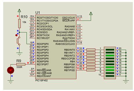 مشاريع الميكروكونترولر المتقدمة بلغة السى نظام تشغيل الزمن الفعلى (الحقيقى) RTOS والمترجم CCS C : 1110