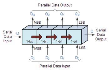 الليد ماتريكس LED MATRIX  علميا وعمليا والبرمجة بلغة السى والمترجم MIKROC والمترجم CCS C : 128