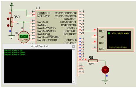 مشاريع الميكروكونترولر المتقدمة بلغة السى نظام تشغيل الزمن الفعلى (الحقيقى) RTOS والمترجم CCS C : 1510