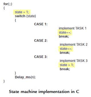 مشاريع الميكروكونترولر المتقدمة بلغة السى نظام تشغيل الزمن الفعلى (الحقيقى) RTOS والمترجم CCS C : 215