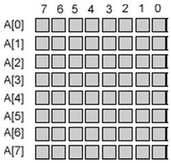 بداية ممارسة برمجة الليد ماتريكس بشكل احترافى 231