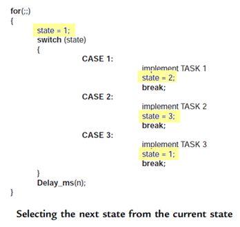 مشاريع الميكروكونترولر المتقدمة بلغة السى نظام تشغيل الزمن الفعلى (الحقيقى) RTOS والمترجم CCS C : 312