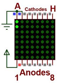 الليد ماتريكس LED MATRIX  علميا وعمليا والبرمجة بلغة السى والمترجم MIKROC والمترجم CCS C : 323