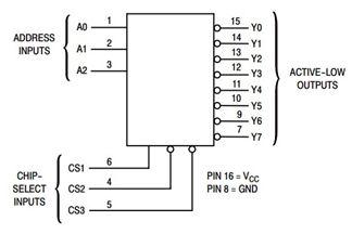 الليد ماتريكس LED MATRIX  علميا وعمليا والبرمجة بلغة السى والمترجم MIKROC والمترجم CCS C : 324