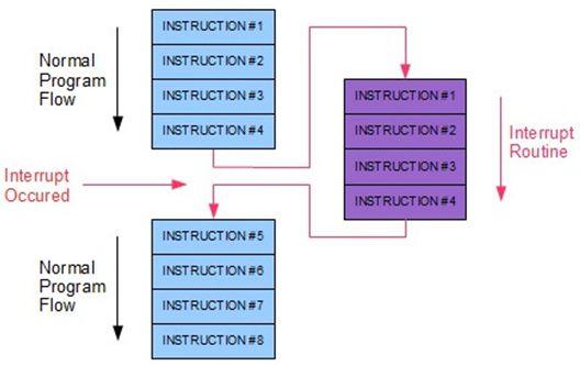 بداية ممارسة برمجة الليد ماتريكس بشكل احترافى 327