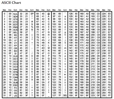 ترجمة وإعداد كتاب البرمجة بلغة السى المدمجة وتطبيقات لغة السى والميكروكونترولر PIC مع المترجم CCS C  : Embedded C Programming Techniques and Applications of C and PIC® MCUS 614
