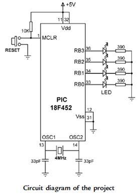 مشاريع الميكروكونترولر المتقدمة بلغة السى نظام تشغيل الزمن الفعلى (الحقيقى) RTOS والمترجم CCS C : 710