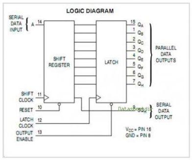 الليد ماتريكس LED MATRIX  علميا وعمليا والبرمجة بلغة السى والمترجم MIKROC والمترجم CCS C : 715