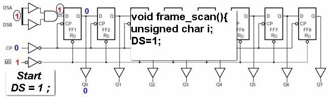 كيفية البدء فى عمل شاشة ليد ماتريكس ناجحة والبرمجة بلغة السى مع المترجم ميكروسى برو : 74hc1612