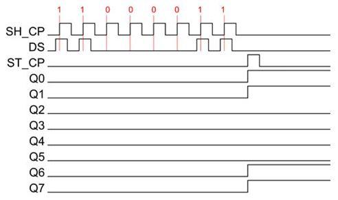الليد ماتريكس LED MATRIX  علميا وعمليا والبرمجة بلغة السى والمترجم MIKROC والمترجم CCS C : 914