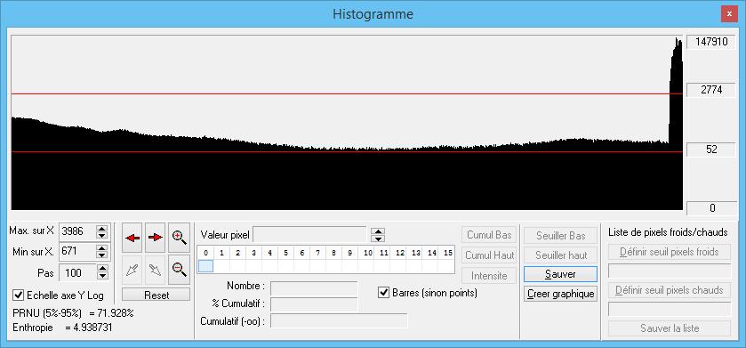 Test de PRISM V.8  Histog10