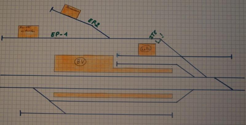 Projet de réseau en gestation (pas trop longue espérons) - Page 2 Plan_g10
