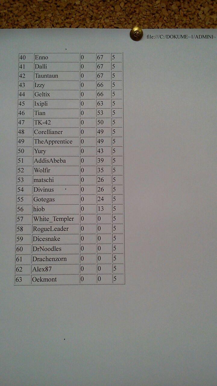 LIVETICKER - 1. MER DM Qualifikation in Salzgitter - Seite 3 Aqz3dk10