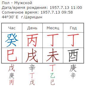 Начальный карта 2 Image052