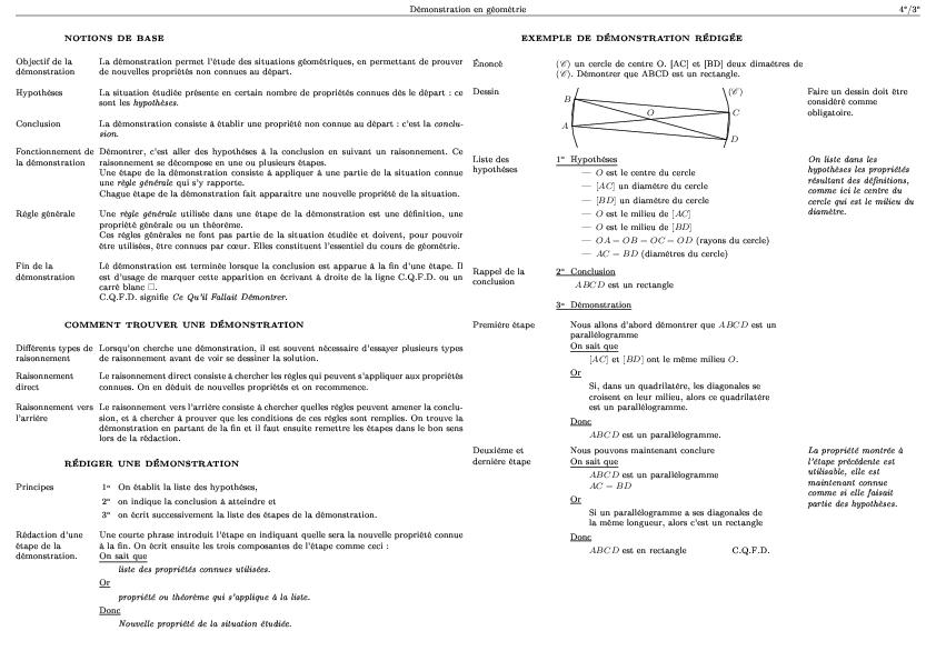 [Mathématiques] Résumé organisé de connaissances pour la démonstration et la mise en équation Ko-dem16