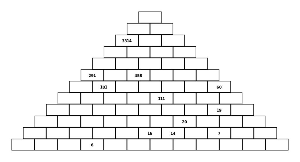 [Maths] Où trouver un générateur de pyramides additives? Pyrami11