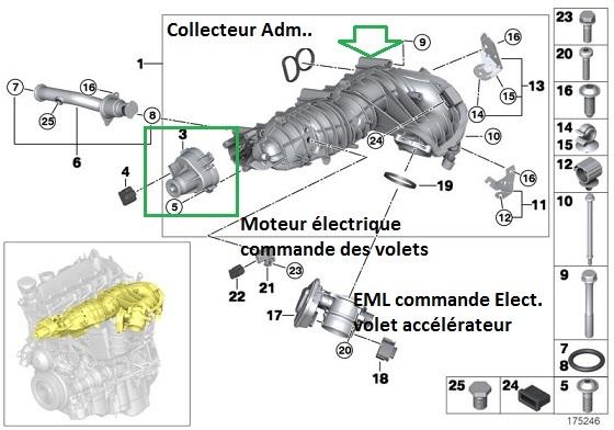 [ BMW X3 2.0d N47 an 2008 ] Problème collecteur d'admission : jeux axe des volets 11_n4711