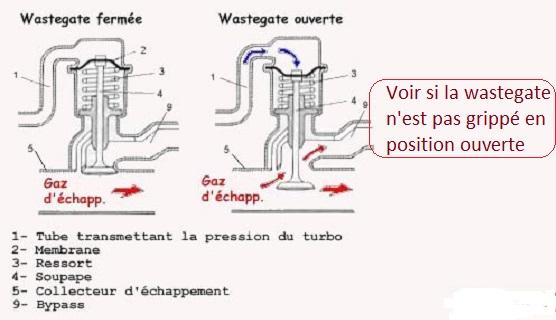 [ BMW E36 M41 318 tds an 1997 ] problème suralimentation, perte puissance. 11_was10