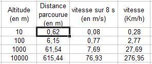 2015: le 27/06 à 21h35 - Lumière étrange dans le ciel  -  Ovnis à versailles - Yvelines (dép.78) - Page 2 Estima11