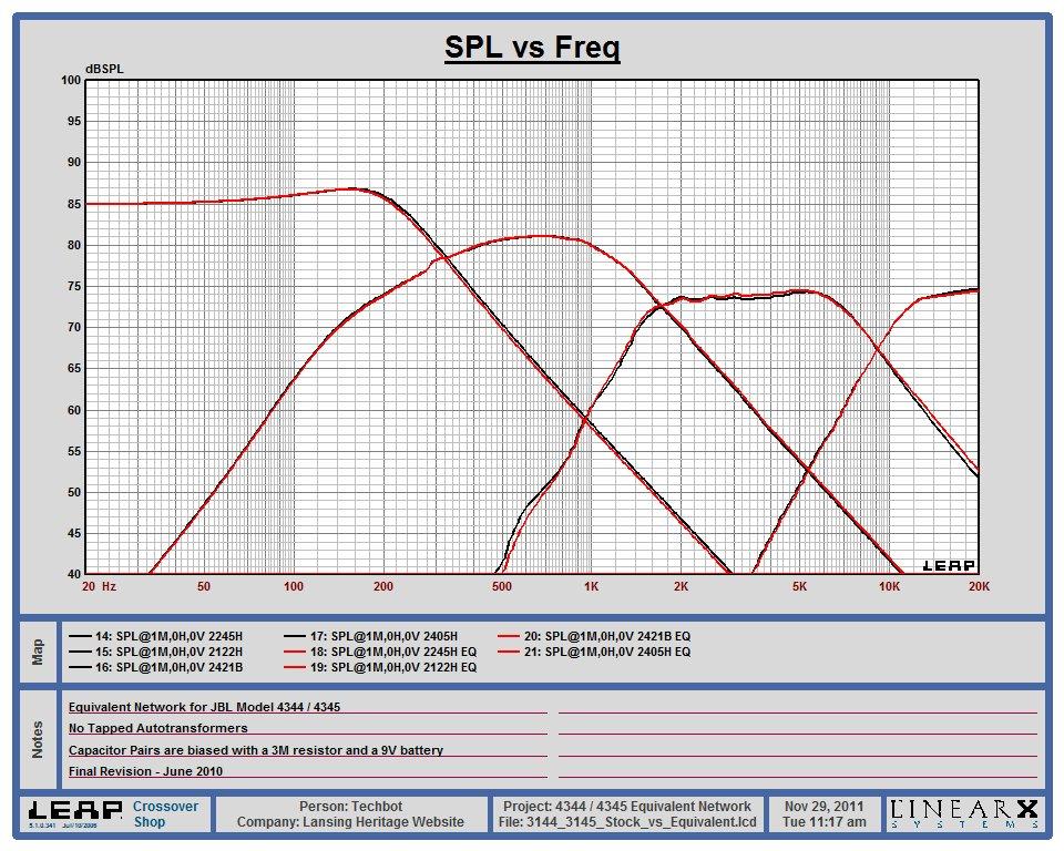 Filtre actif JBL/UREI 5235 - Page 5 4345_n10