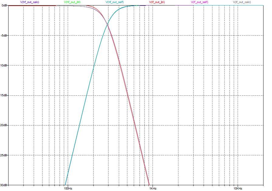 Filtre actif JBL/UREI 5235 - Page 5 Compar13