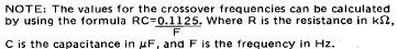 Filtre actif JBL UREI 5234 Formul10