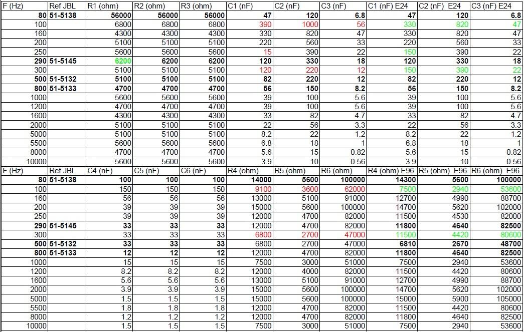 Filtre actif JBL/UREI 5235 - Page 5 Valeur12