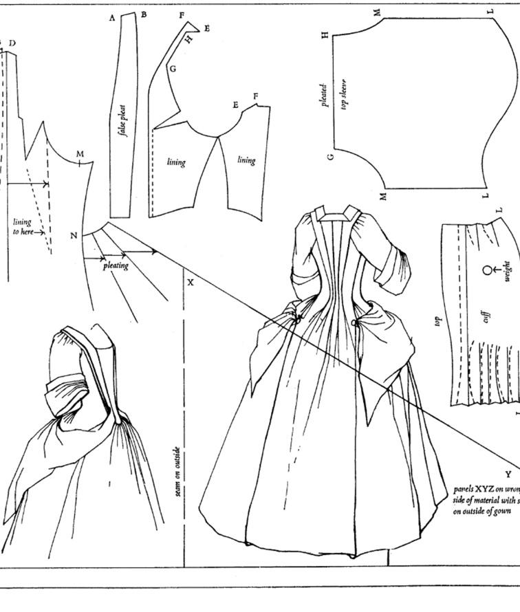 [Histo - en cours] Robe à l'anglaise. 1770-1795 - Page 3 Mantua10