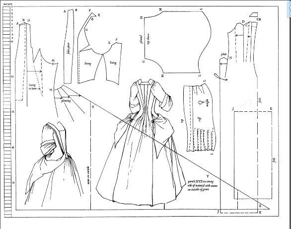 [Histo - en cours] Robe à l'anglaise. 1770-1795 - Page 3 Sans_t10