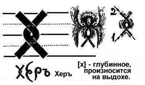 Буковка Херь Ebcd0810