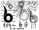 Еръ (твёрдая),Ерь (мягкая) Oeynr10
