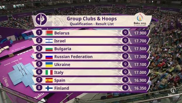 JO européens 2015 à Baku - Page 6 000011