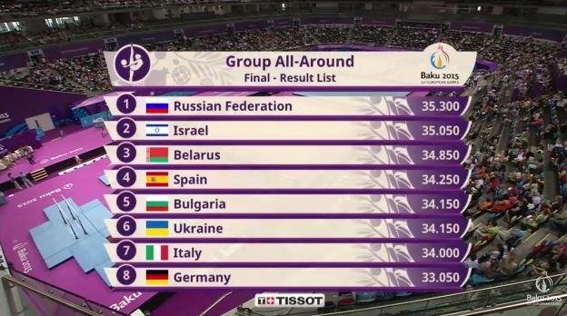 JO européens 2015 à Baku - Page 6 0014