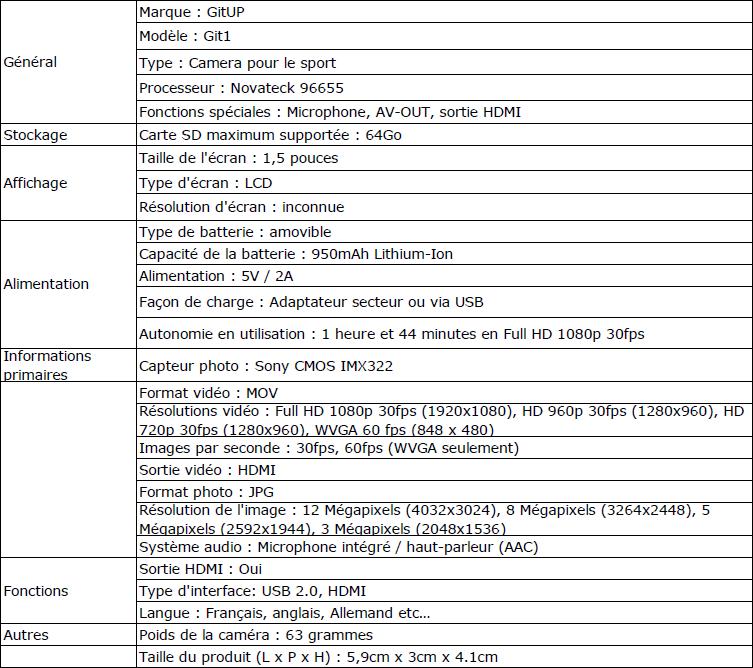 [TEST] Test de la GitUp Git1, une action cam complète à moins de 100 euros Spec_g10
